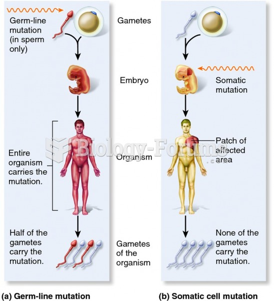 The effects of germ-line versus somatic cell mutations.