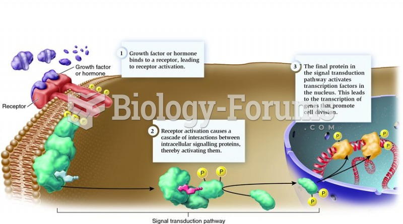 General features of a growth factor or hormone signalling pathway that promotes cell division