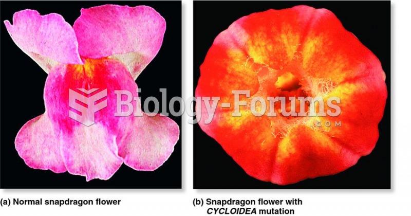 Genetic control of flower symmetry.