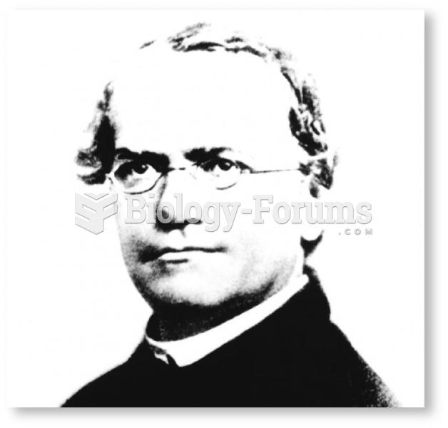 Gregor Johann Mendel, the father of genetics