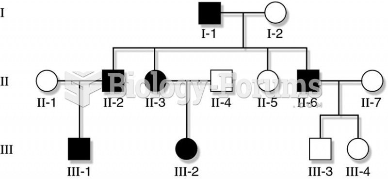 A family pedigree of a dominant trait