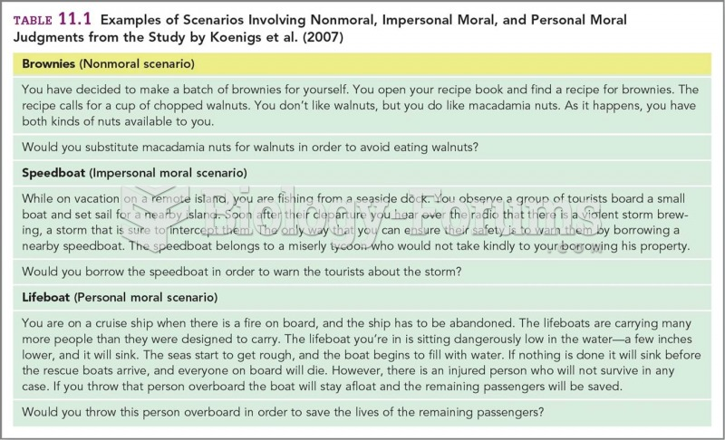 Examples of Scenarios Involving Nonmoral, Impersonal Moral, and Personal Moral Judgments from the St