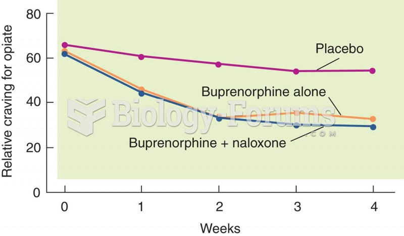 Buprenorphine as a Treatment for Opiate Addiction