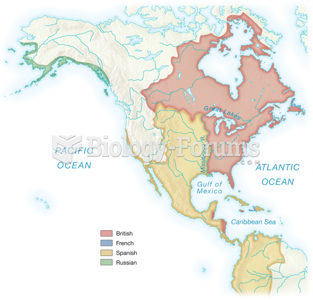 European Claims in North America after British Victory, 1763