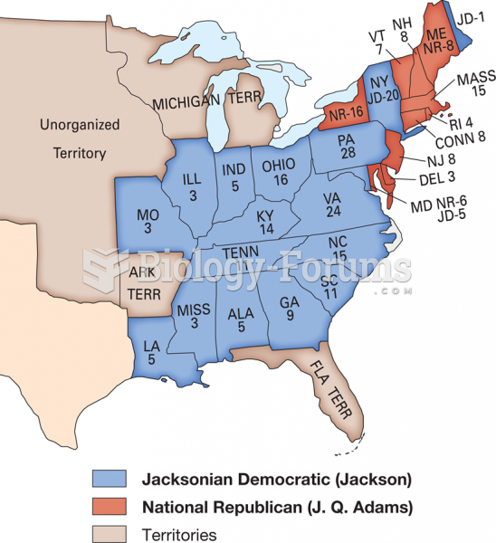 The Rise of the  Second American Party System, 1828