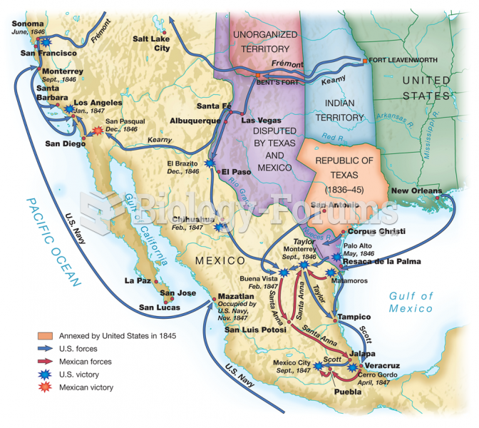 The War with Mexico, 1846–1848