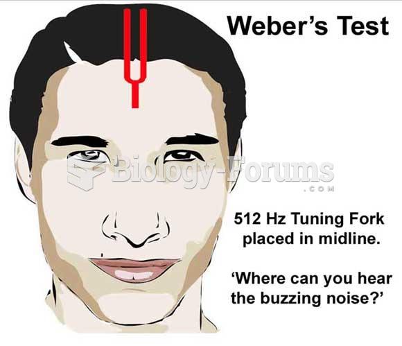 Weber's Test