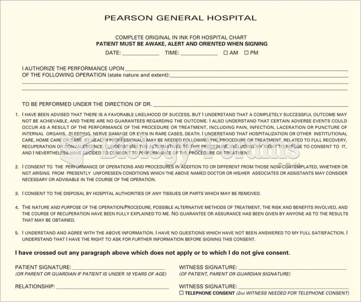 Sample of an informed consent to perform an operation, sedation, anesthesia, and other medical servi
