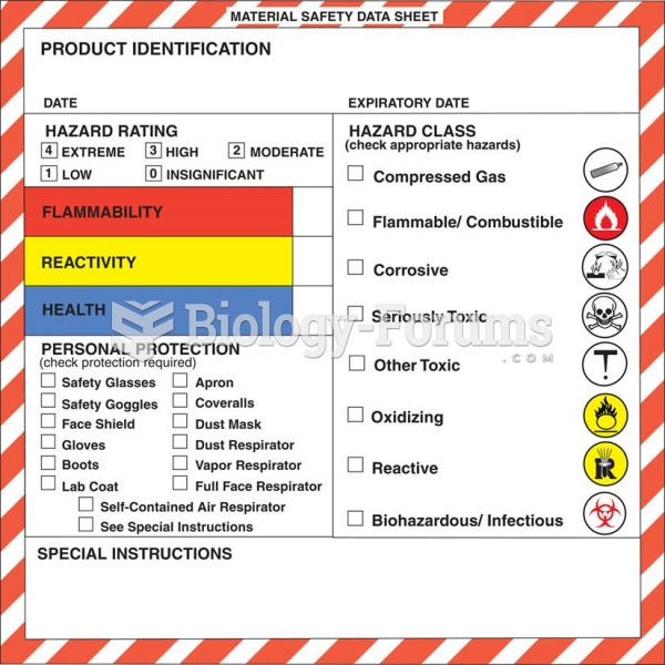 An example of a Material Safety Data Sheet (MSDS).