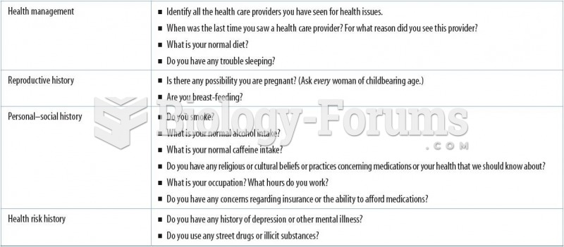 Health History Assessment Questions Pertinent to Drug Administration
