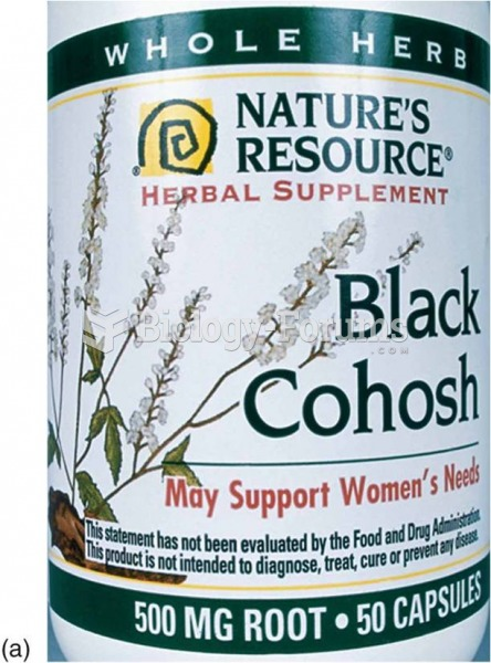 Labeling of black cohosh: (a) front label with general health claim