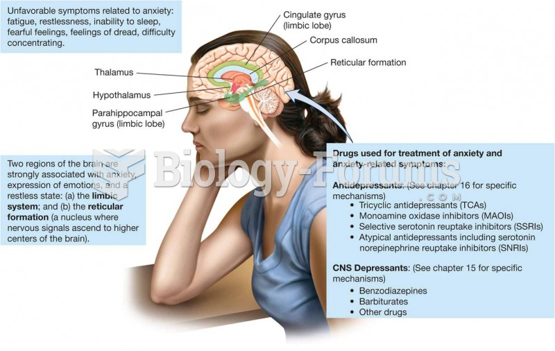 The Reticular Activating System and Related Regions in the Brain Are Important  Areas of Focus for D