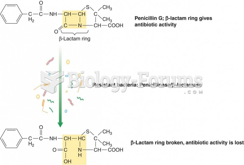 Action of penicillinase