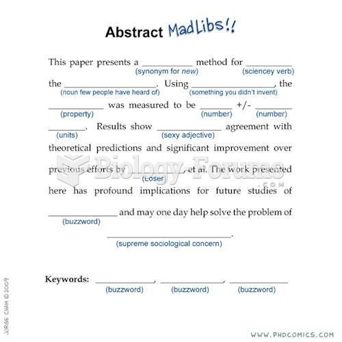 How to write an abstract, the funny way