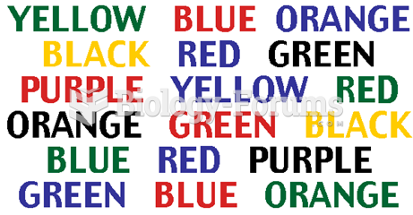 Say the colour, not the word