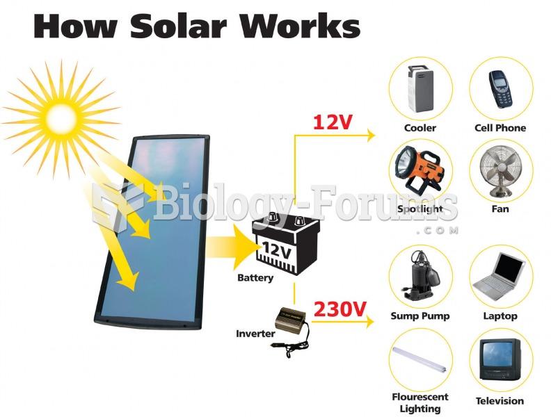 How solar-energy power works