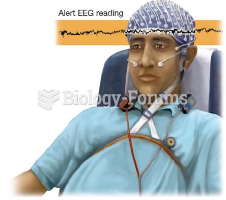 Measuring Brain Activity