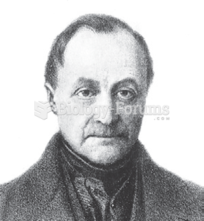 Auguste Comte (1798–1857), who is credited as the founder of sociology, began to analyze the bases ...