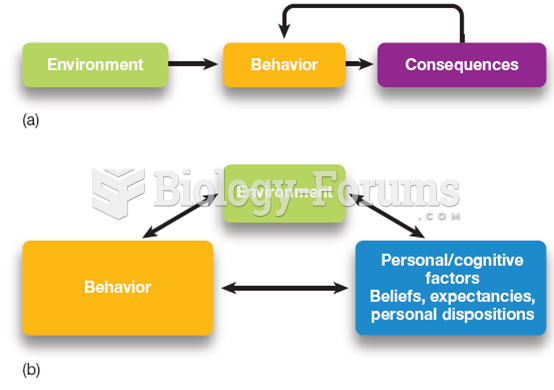 Behavioral and Social-Cognitive Approaches to Personality