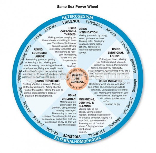 The Power and Control Wheels of Abusive Relationships When one person in a relationship repeatedly ...