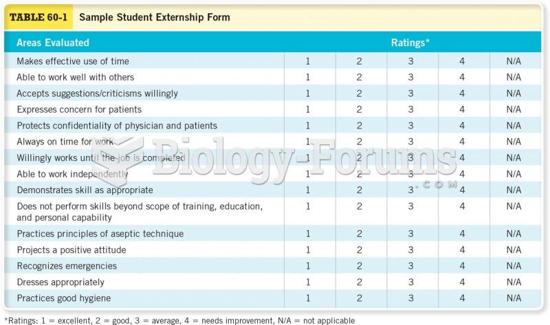 Sample Student Externship Form
