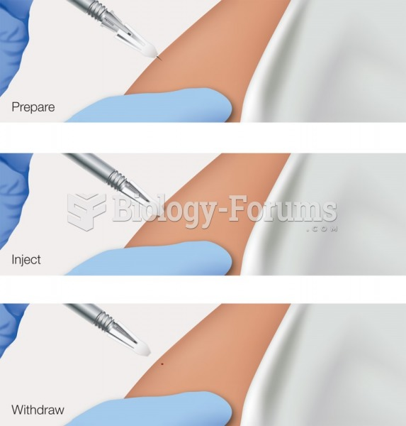 One type of safety needle withdraws into a protective sheath when the injection is complete.