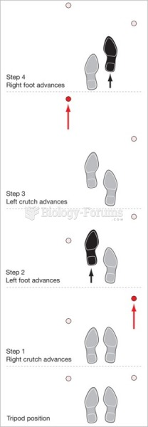 Four-point gait.