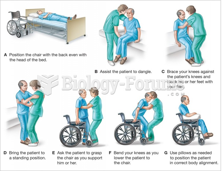Assisting the patient to transfer from the bed or examining table to a wheelchair.