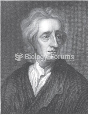 John Locke (1632–1704).