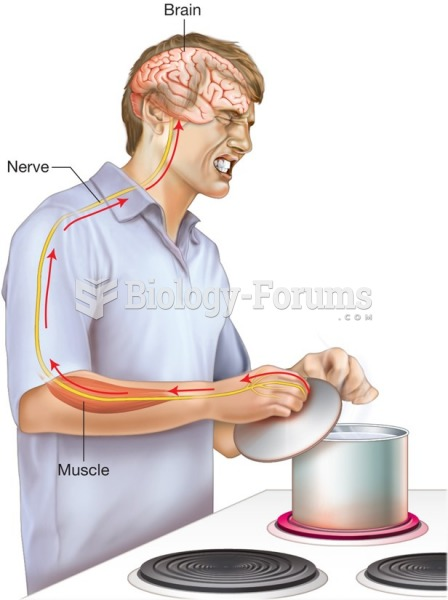 The integumentary and nervous systems work together to recognize specific sensations, such as heat ...