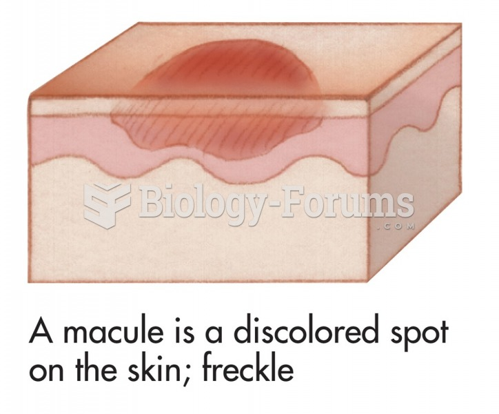 Common skin signs are often evidence of an illness or disorder. A macule is a discolored spot on the ...