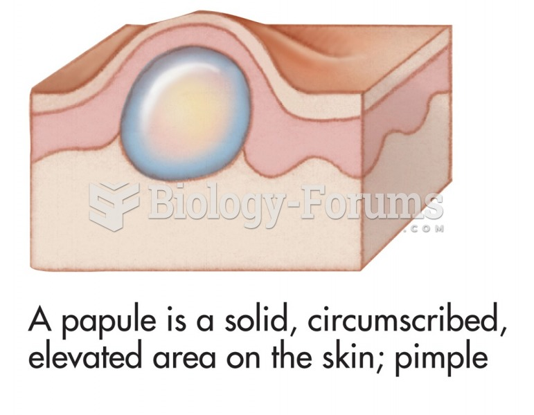 Common skin signs are often evidence of an illness or disorder. A papule is a solid, circumscribed, ...