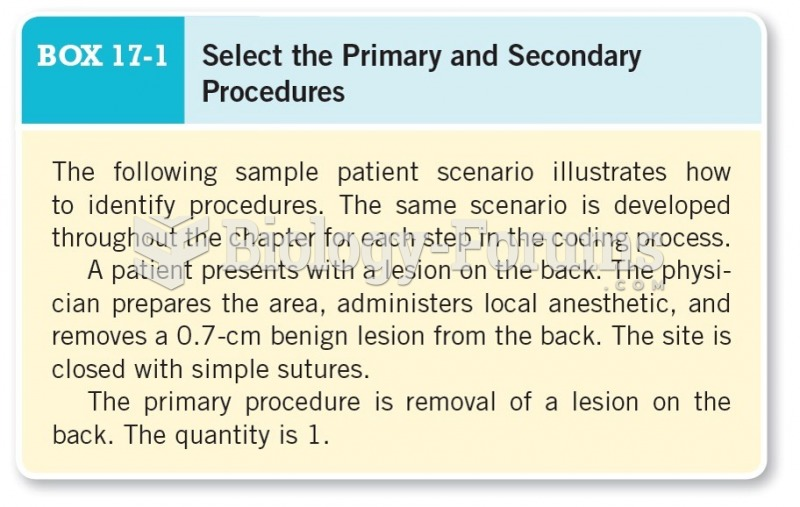 Select of Primary and Secondary Procedures