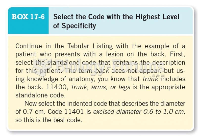 Select the Code with the Highest Level of Specificity