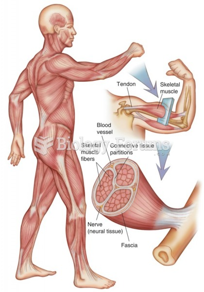 skeletal muscle consists of a group of fibers held together by connective tissue. It is enclosed in ...