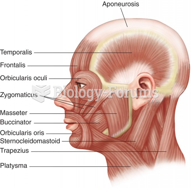Muscles of the head, neck, and face.