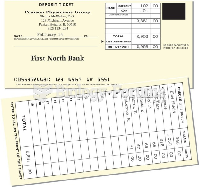 An example of the front and back sides of a deposit slip.