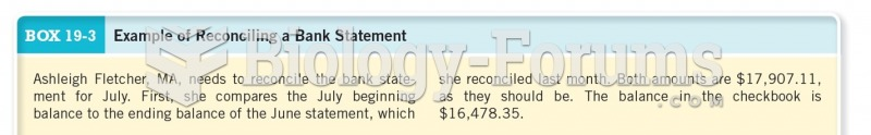 Example of Reconciling a Bank Statement