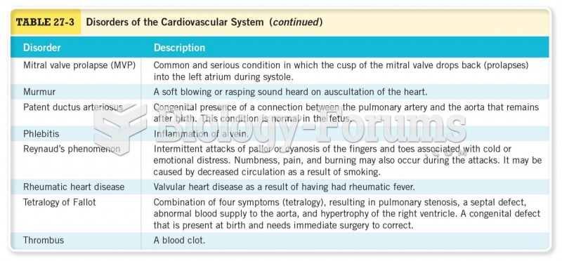 Disorders of the Cardiovascular System Cont.