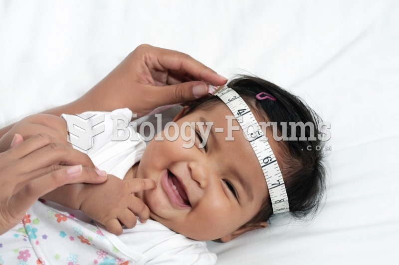 Measuring the Head Circumference of an Infant or Small Child