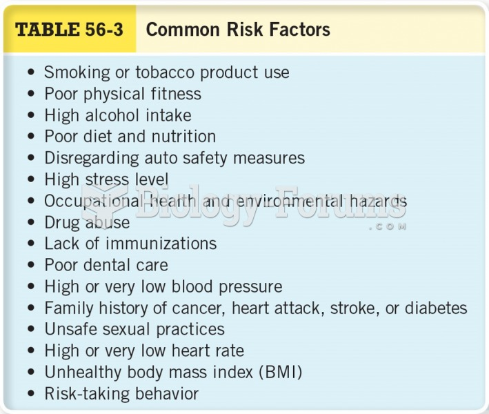 Common Risk Factors