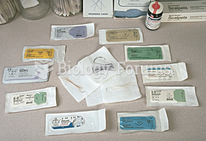 Types of suture material.