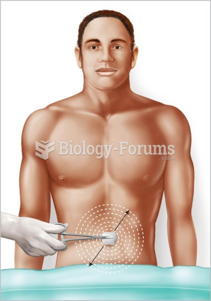 Preparing the Patient's Skin for Surgical Procedures