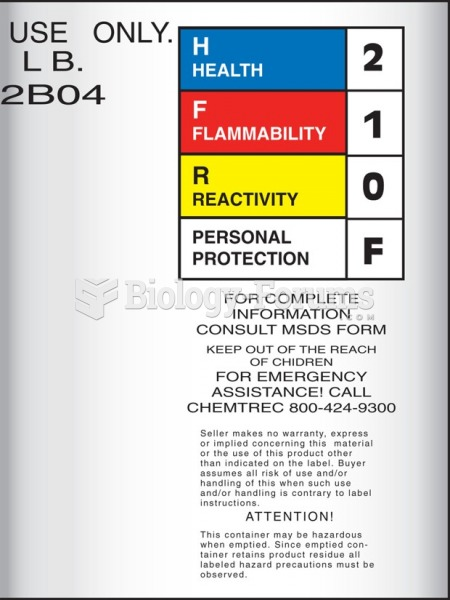 MSDS labels provide an abridged version of substance hazards information and must be permanently ...