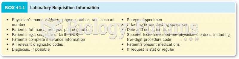 Laboratory Requisition Information