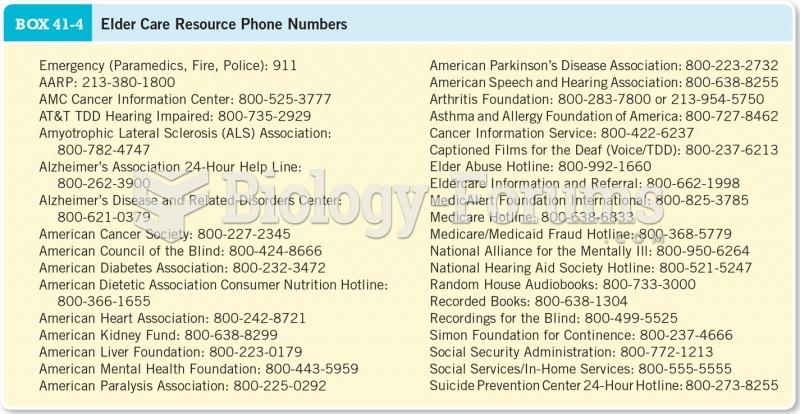 Elder Care Resource Phone Numbers