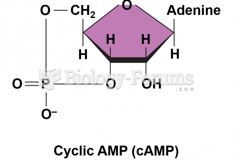 The nucleotide cyclic AMP (cAMP), a common messenger molecule.