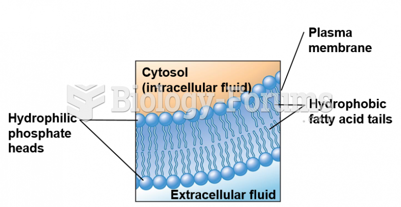 Structures of a typical cell.