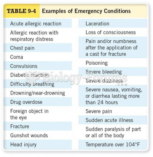 Examples of Emergency Conditions