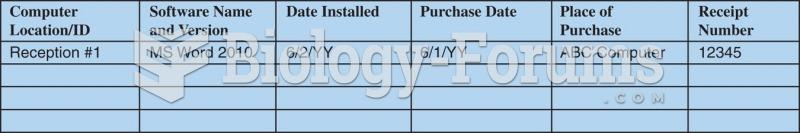 A software inventory log.
